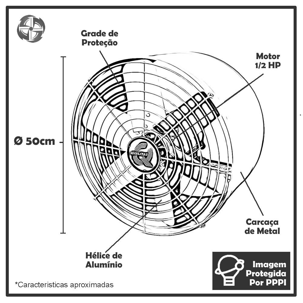 Exaustores Axiais 50 cm Qualitas EQ500 M4 (Monofásico de Alta Rotação 1.700 RPM)