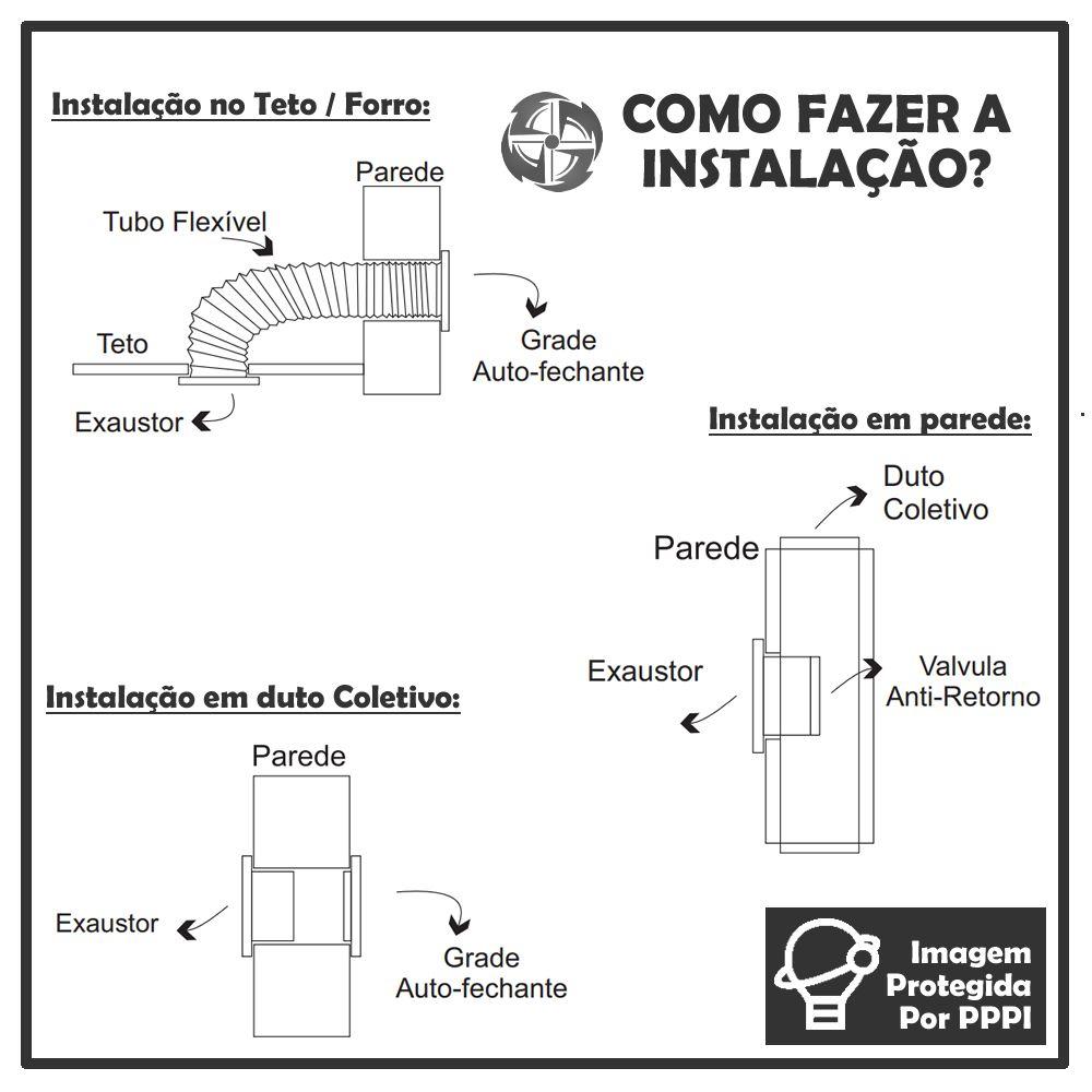Exaustores Para Banheiro (Ambiente) 125mm Sicflux Arkit 16 (Indicado para até 8 M²)