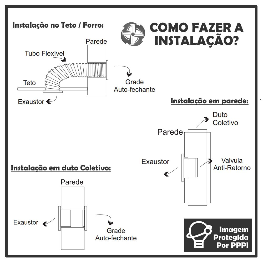 Kit Exaustores Para Banheiro (Ambiente) 100mm DB Ventokit 80 (Indicado para até 5 M²)