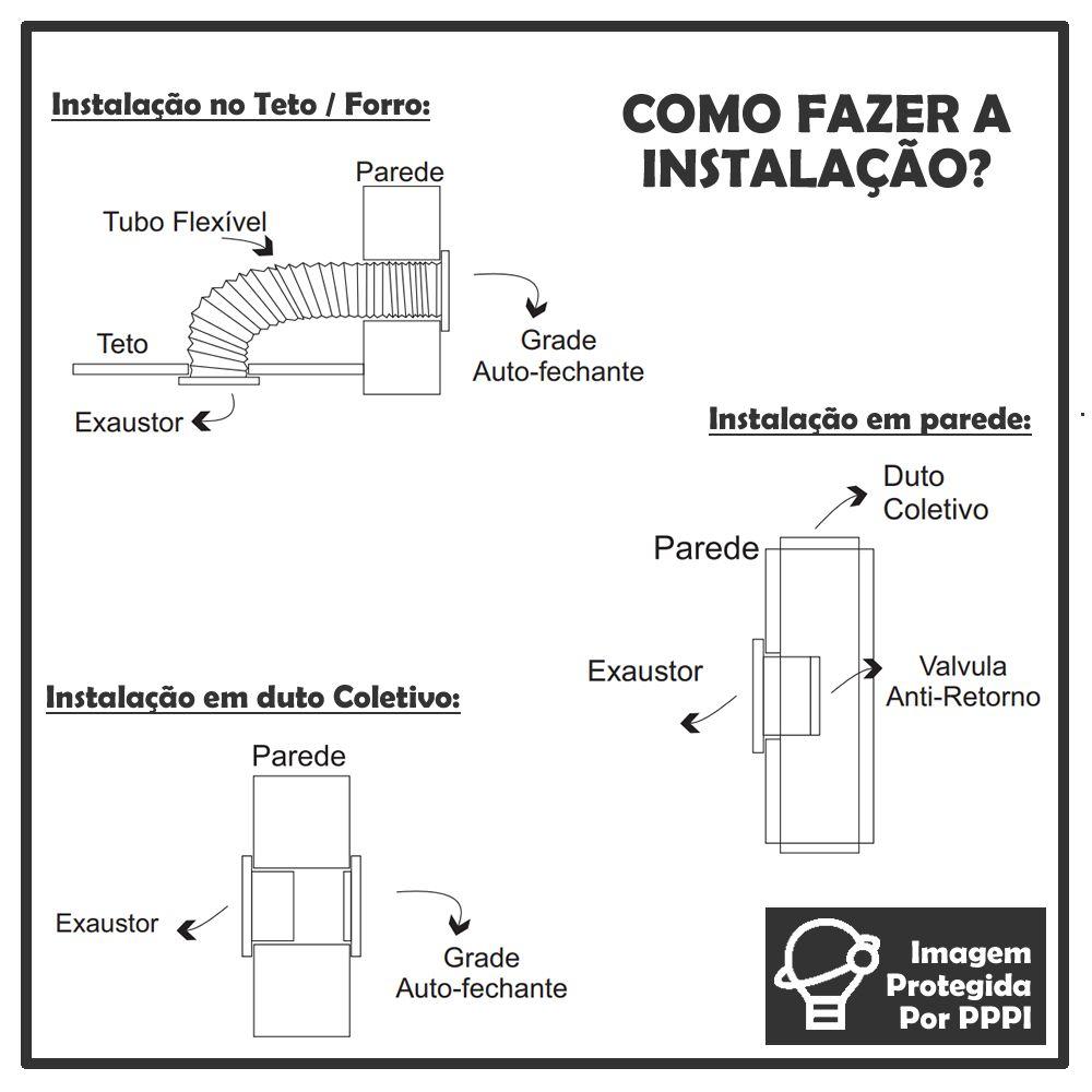 Kit Exaustores Para Banheiro (Ambiente) 150mm Sicflux Arkit 34 (Indicado para até 15 M²)