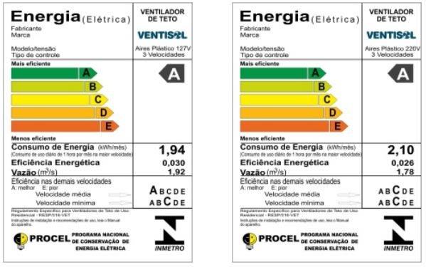 Ventilador de Teto Ventisol Aires Branco 3 Pás 127V Silencioso e Potente