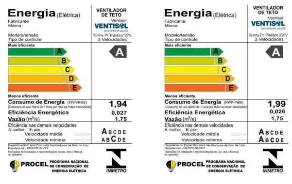 Ventilador de Teto Ventisol Sunny c/ Controle Remoto 3 Pás 127V Silencioso