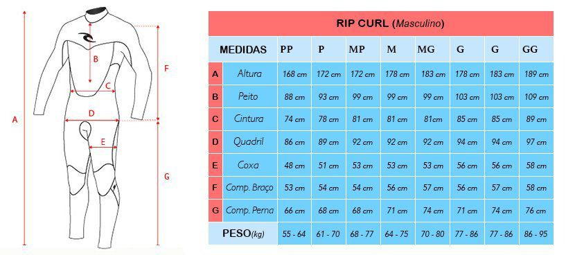 Long John Rip Curl Flashbomb Plus Zip Free E5 3/2mm