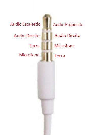 Fone de Ouvido Para Celular Padrão Universal P2 Branco