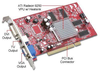 Placa De Vídeo RADEON 9250 128 MB Series