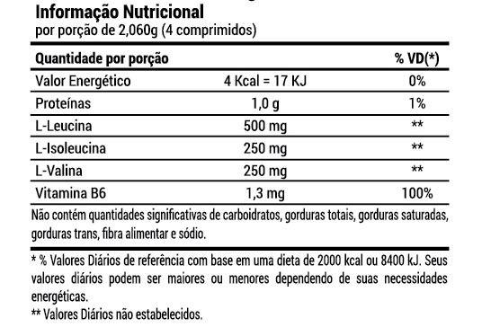 15x BCAA 2:1:1 com B6 120 comprimidos EDM Nutrition