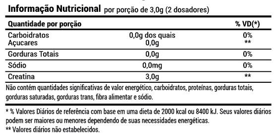 3x Creatina Monohidratada Micronizada 100g EDM Nutrition