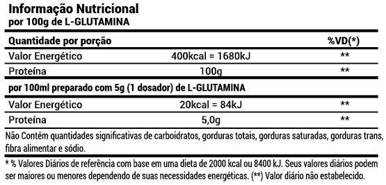 3x Glutamina Powder L-Glutamina 120g EDM Nutrition