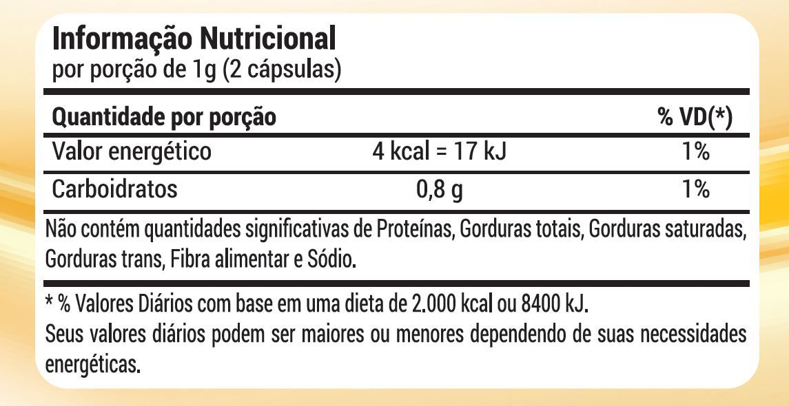 Coenzima Q10 Maxx Luteina Zeaxantina 60 Capsulas