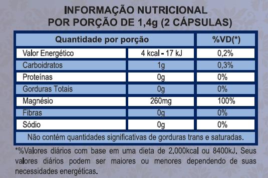 Magnesio Dimalato 1000mg + Oleo De Coco Naturcaps