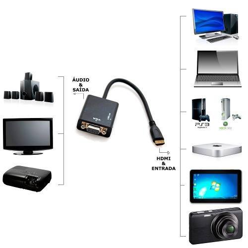 Cabo Conversor HDMI Para VGA com Saída P2 Áudio