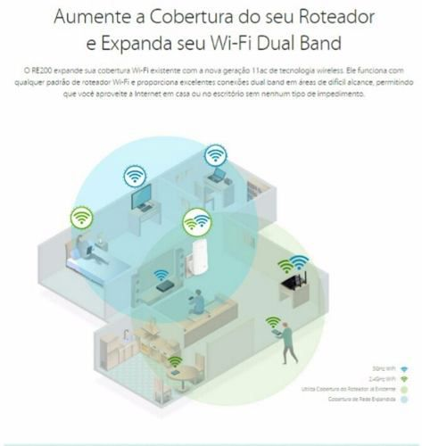 Repetidor De Sinal Wireless Dual Band Wi-fi Ac750 RE200 - TP-Link