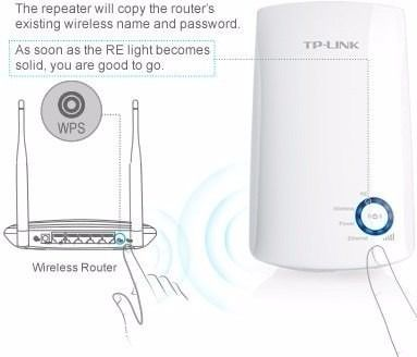 Repetidor Sinal Wireless Wi-fi 300Mbps Extensor - Tp-link