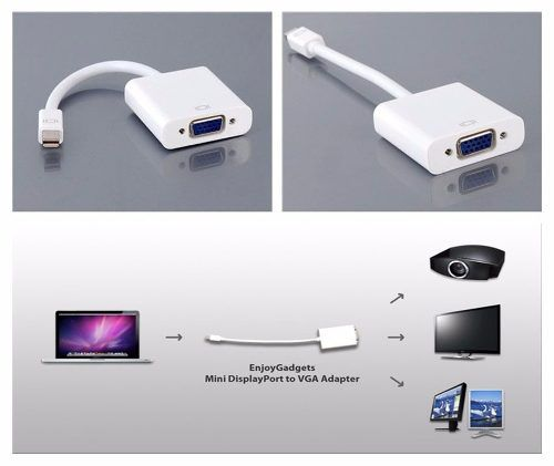 Cabo Adaptador Mini Displayport X Vga - Thunderbolt