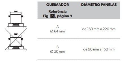 Fogão Combinado Dometic HSG-2445