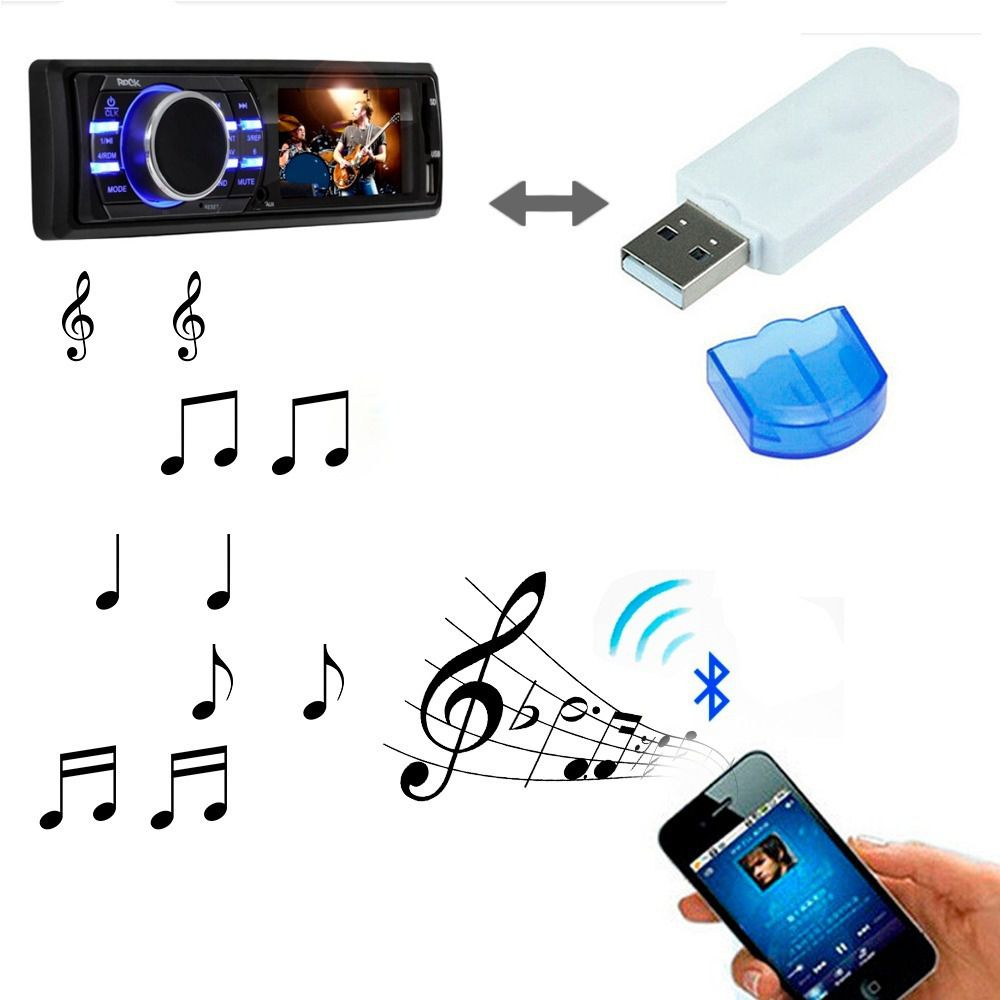 Receptor Bluetooth USB Música Para Carro e Casa azul branco