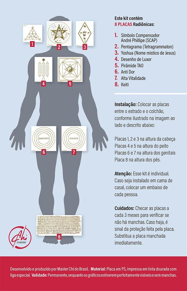 Kit de Placas Radiônicas Proteção na Cama