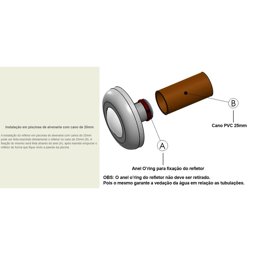 Kit 7 Led Piscina Inox RGB 9W + Central + Controle - Tholz