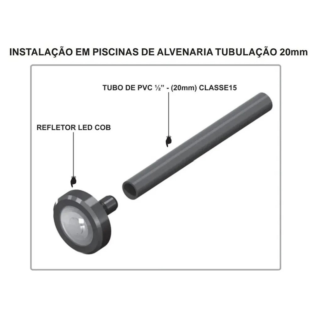 Kit 8 Led Piscina RGB Colorido COB Sodramar + Central Touch