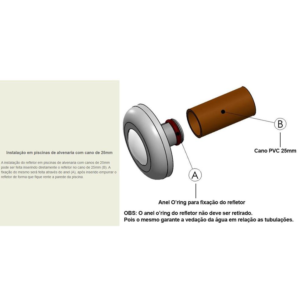 Kit 9 Led Piscina Inox RGB 9W + Central + Controle - Tholz