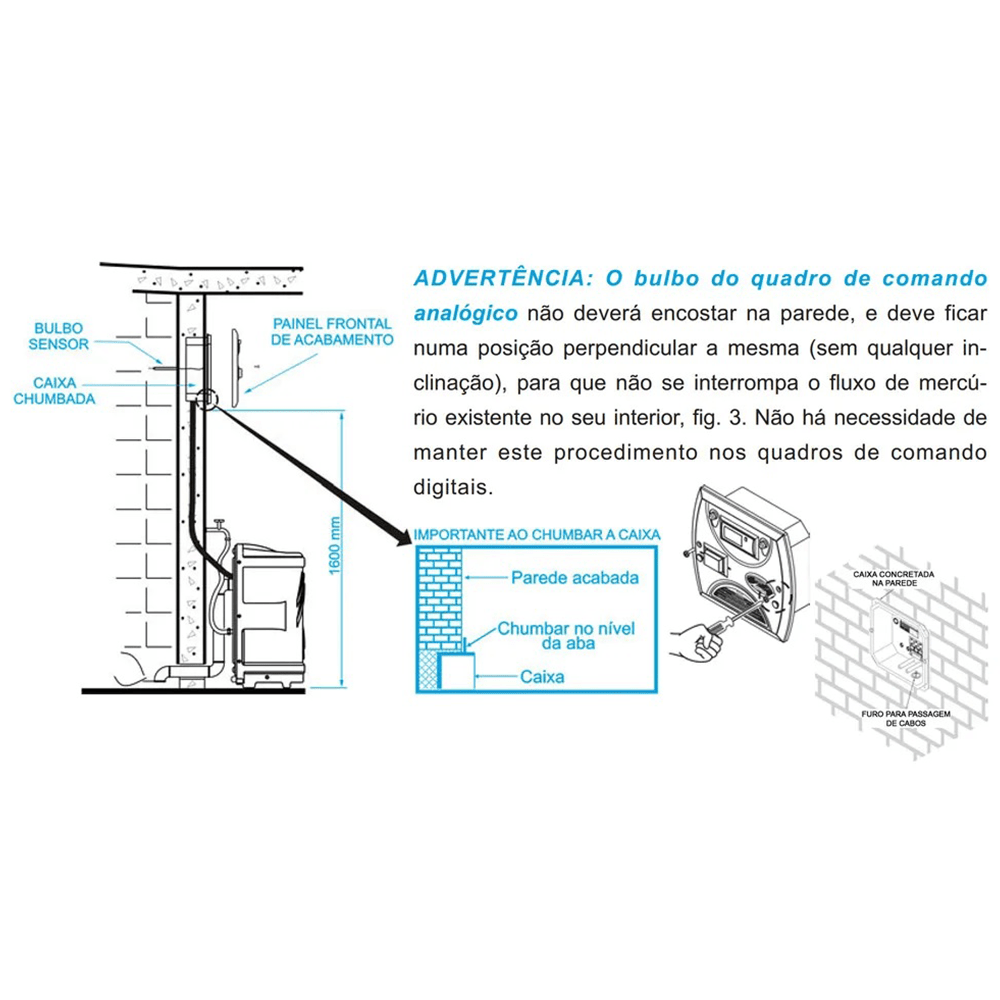 Kit Sauna a Vapor 18kw 220v Trif + Quadro Analógico Sodramar - 30m³