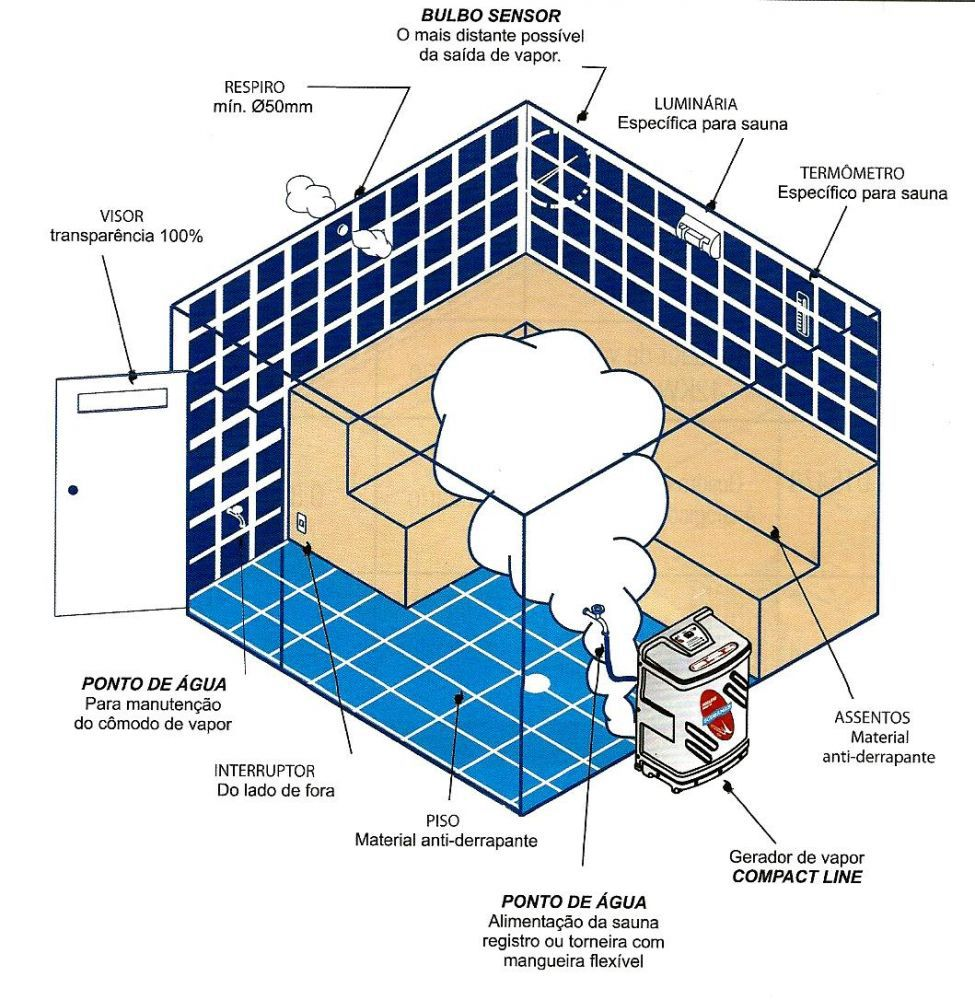 Sauna a Vapor Compact Line Inox 27kW Sodramar - Até 50m³