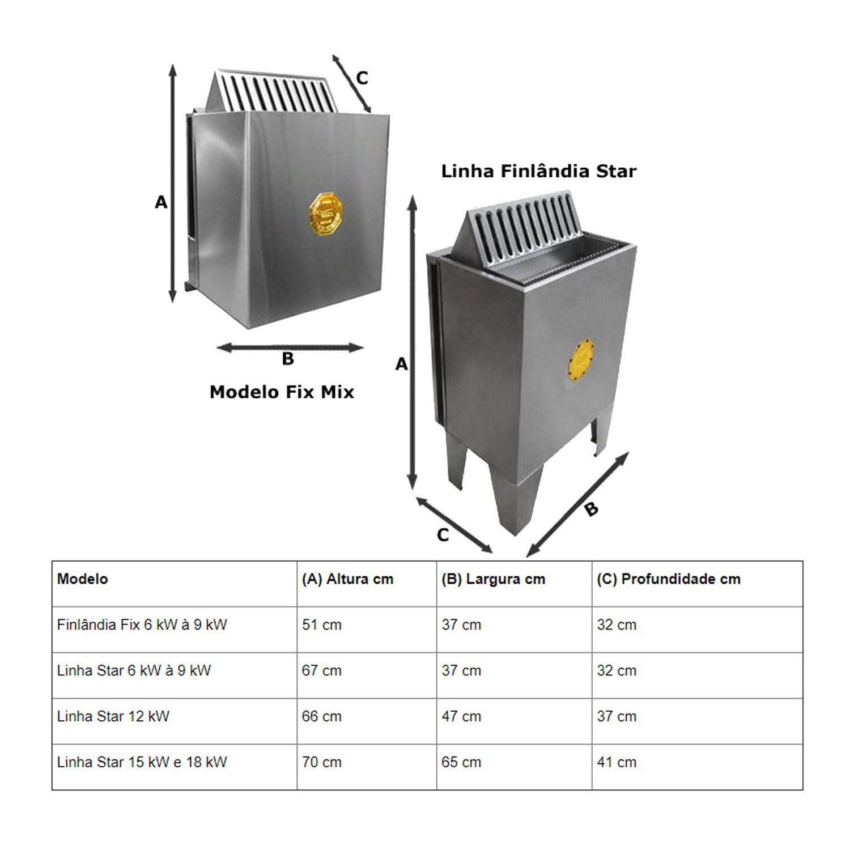 Sauna Seca Elétrica Quadro Comando Digital 12Kw Impercap - até 30m³