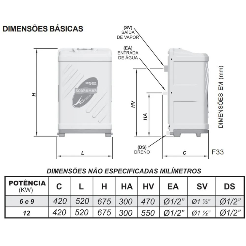 Sauna Vapor Sodramar Universal 6Kw + Quadro Analógico + Kit Instalação 6m³