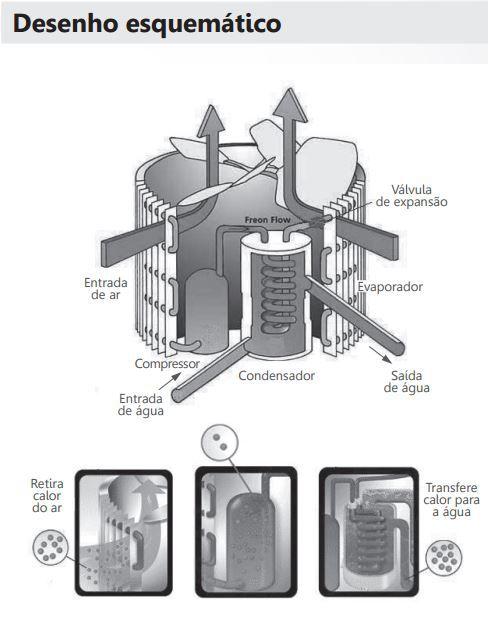 Trocador de Calor Aquahot AA-65 Nautilus - Aquecedor para Piscina