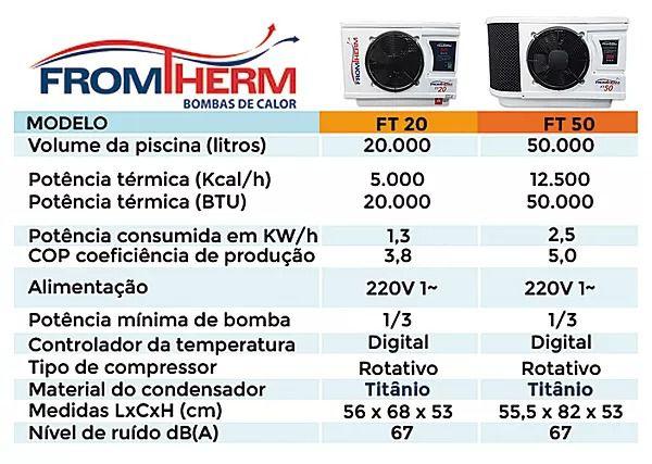 Trocador de Calor FromTherm FT50 com TouchScreen
