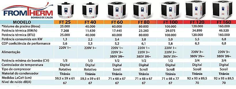 Trocador de Calor FromTherm FT80 com TouchScreen