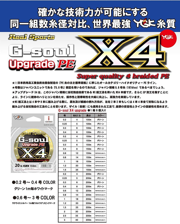 Linha Multifilamento Ygk G-soul Upgrade X4 14lb 0,147mm 200m