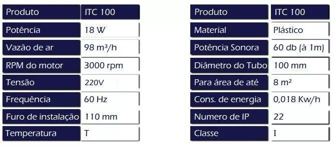 Exaustor Banheiro E Ambientes Renovador de Ar 100mm Certificado Inmetro