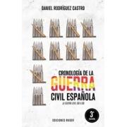 Cronología de la guerra civil española
