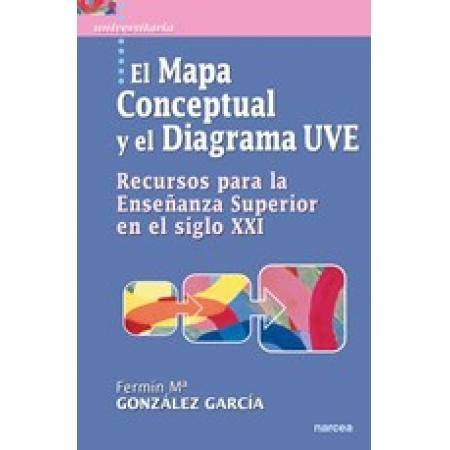 Mapa conceptual y diagrama en UVE