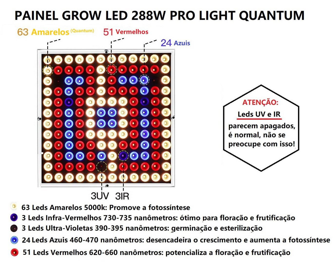 PAINEL GROW QUANTUM LED 288W (FULL SPECTRUM)