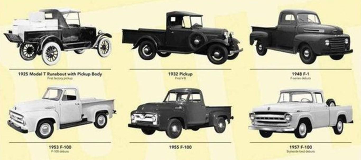 Kit Ford F100, Lanterna Tras. Bloco Farol, Aro Interno até 1960