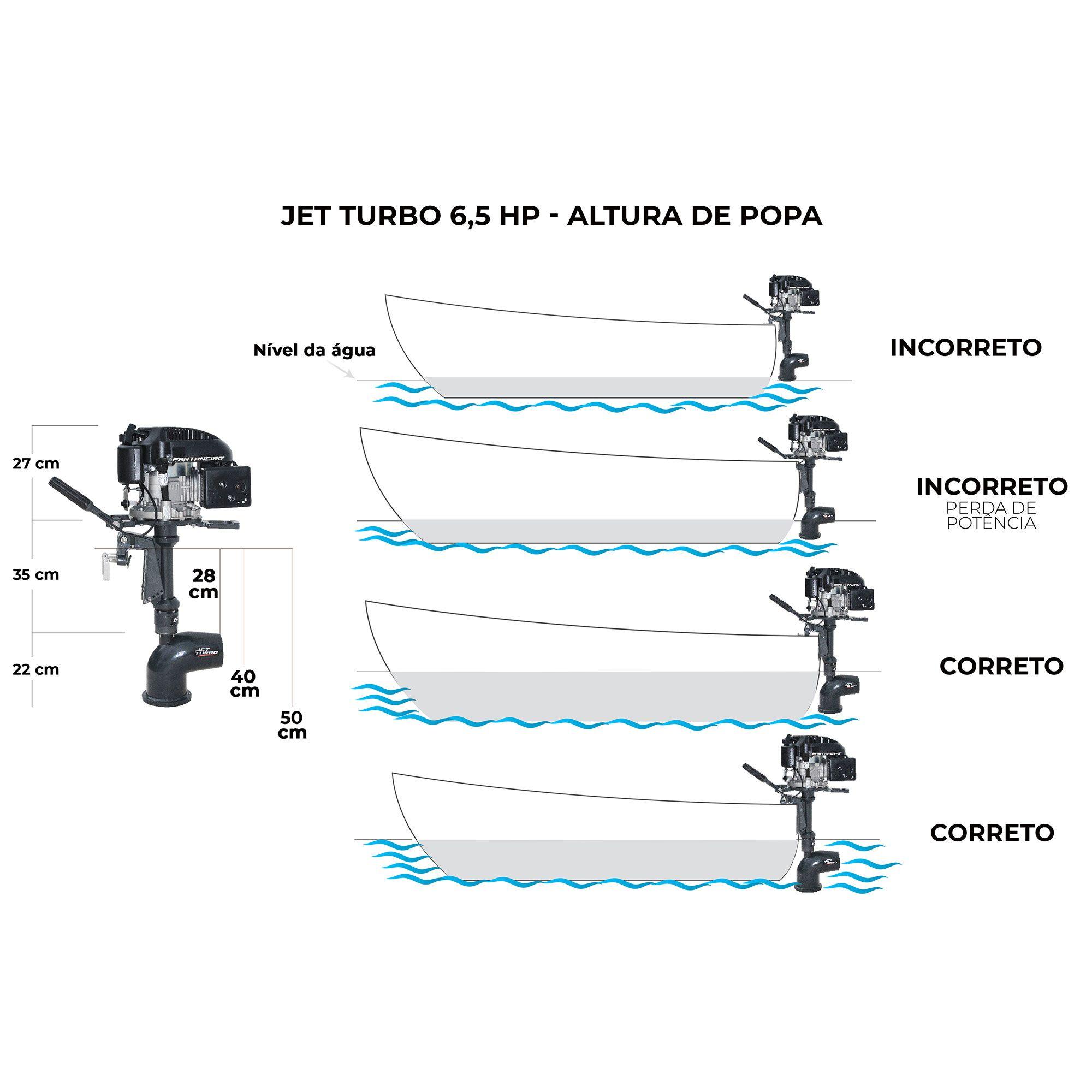 Jet Turbo Pantaneiro 6,5hp c/ Embreagem e Chave de Segurança