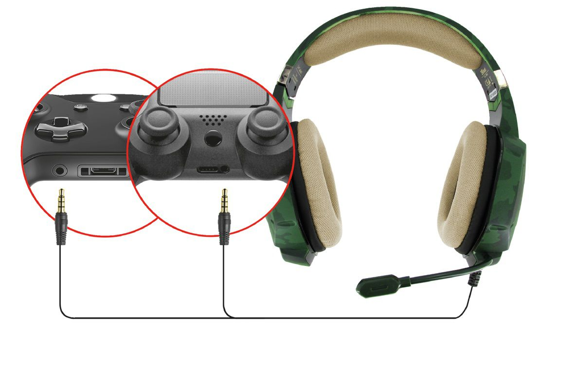 Headset Trust GXT 322C T20865 Carus Jungle Camo