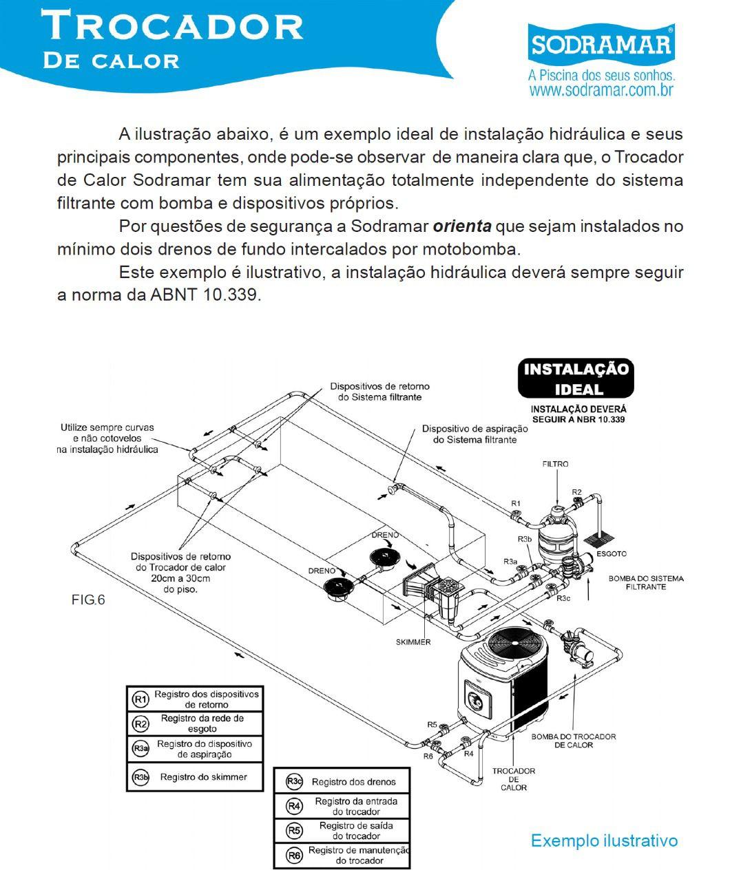Aquecedor de piscina Yes - Trocador de Calor SD-40 220V - Bifásico