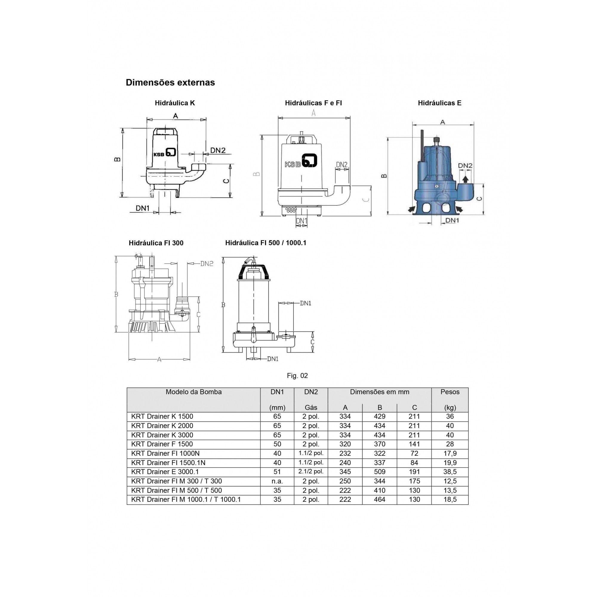 Bomba Submersa Ksb - Fi M500 Pot. 0,5 CV Monofásica 220 V
