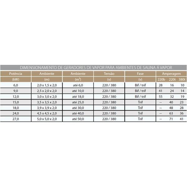 Gerador a vapor Compct Line Sodramar 6 kw Inox p/ até 6 m³ (trif) 220V