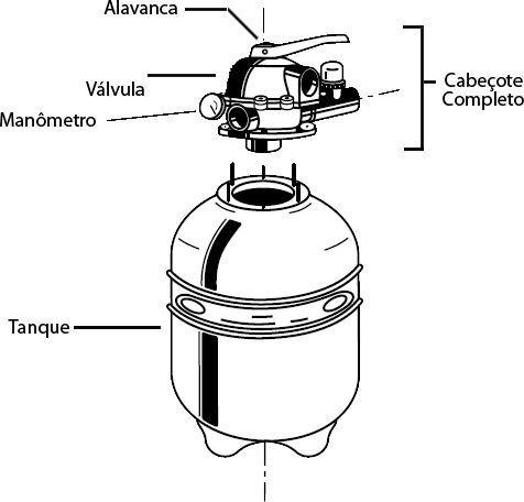 Manometros P/ Válvula Seletora Jacuzzi 0 á 60 Psi