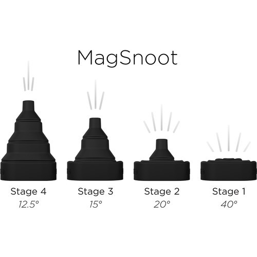 Mag Mod Snoot