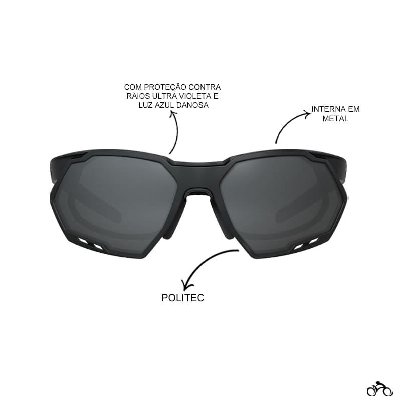 Óculos Ciclismo de Grau Hb Rush Clip On Matte Black