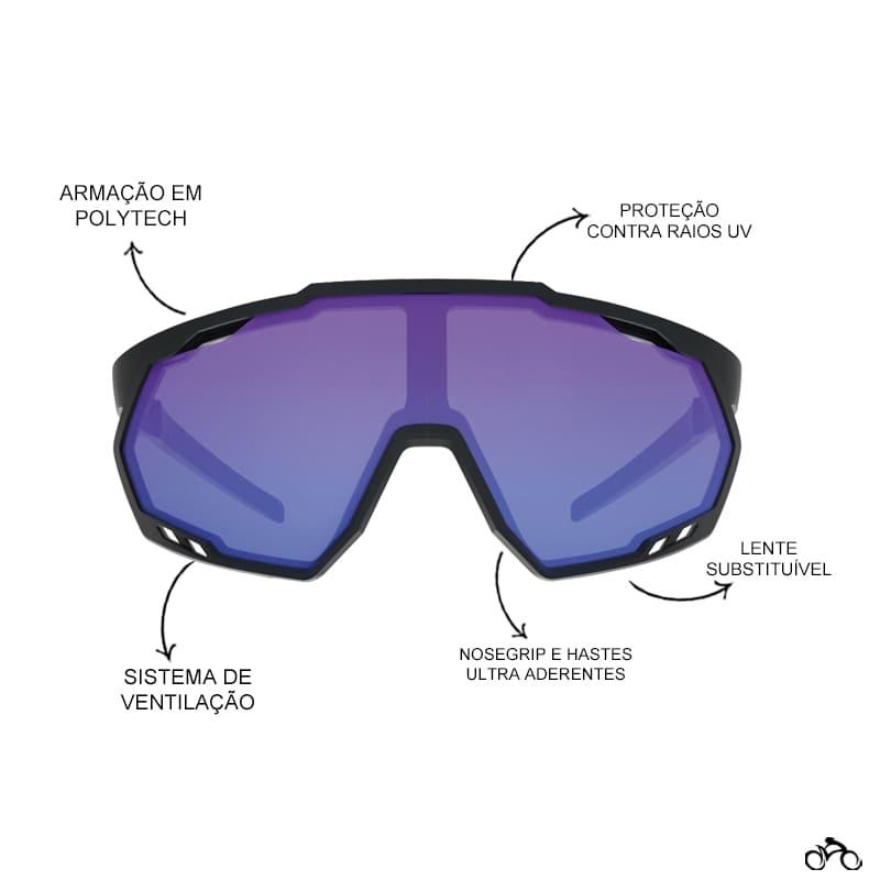 Óculos Ciclismo Hb Spin Matte Black Blue Chrome