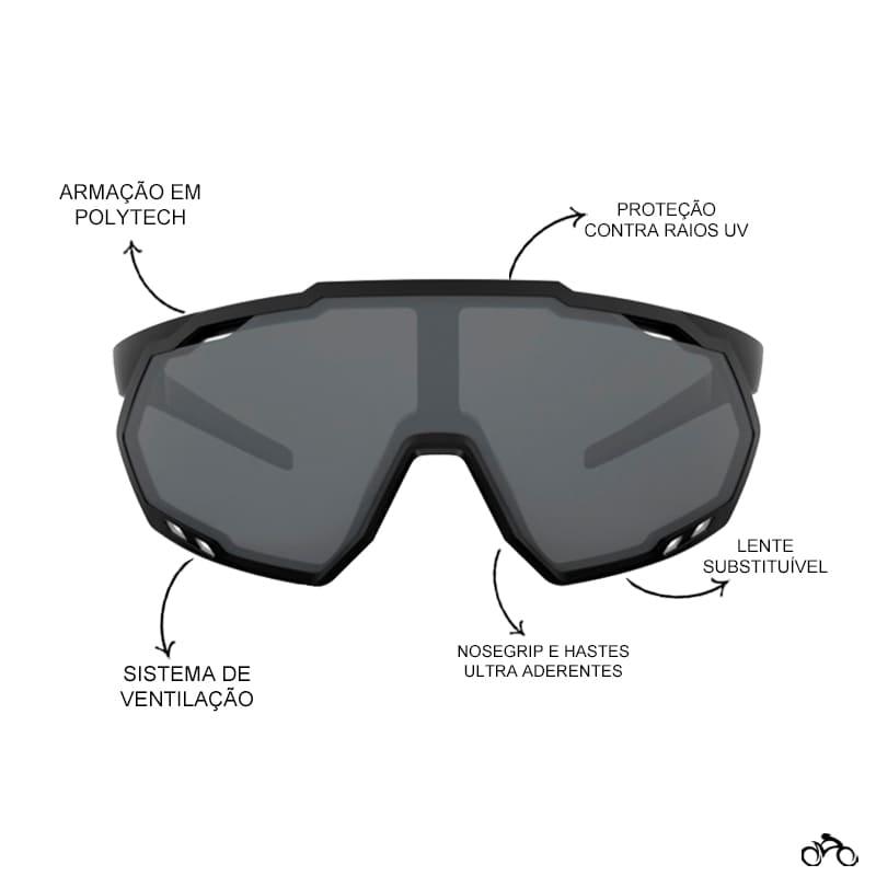Óculos Ciclismo Hb Spin Matte Black Gray