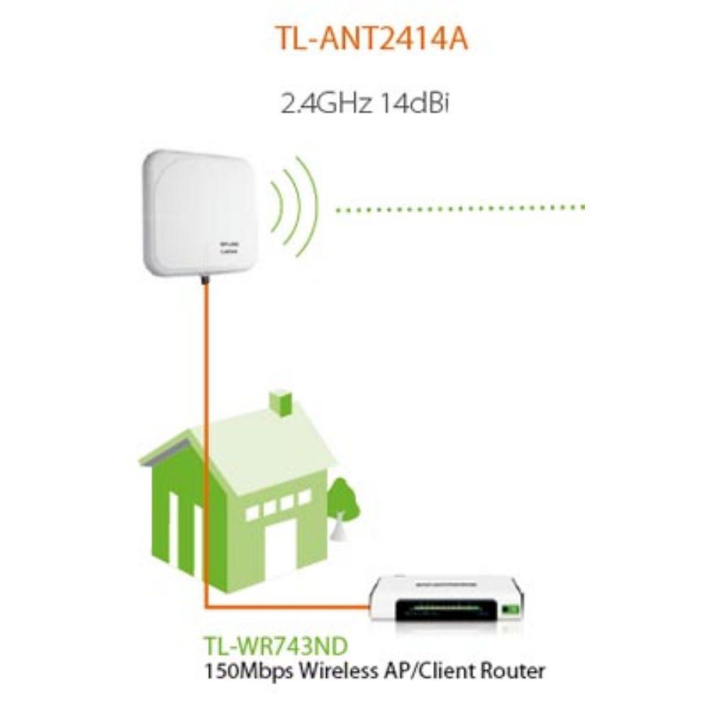 ANTENA EXTERNA TP-LINK TL-ANT2414A 14DBI