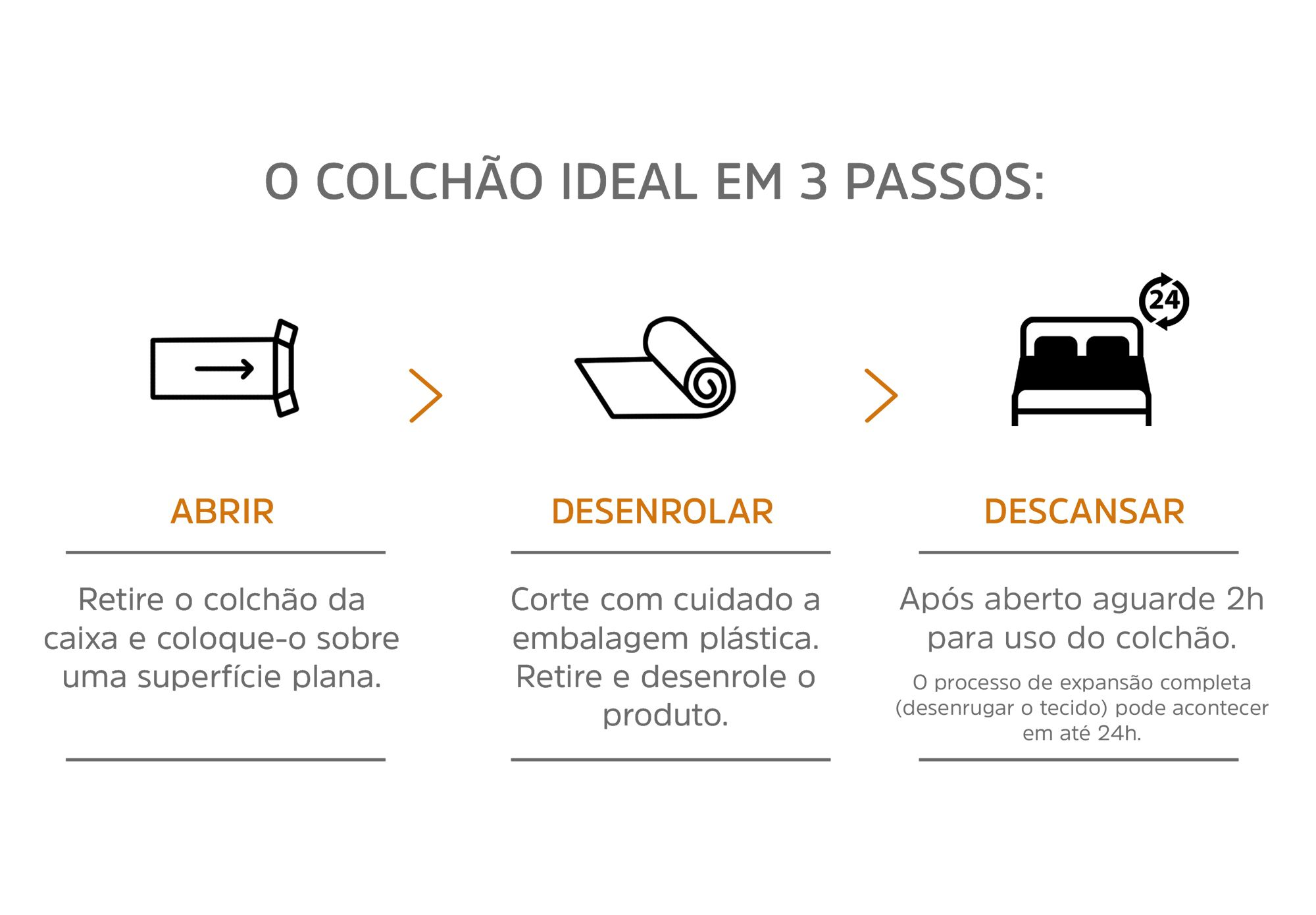 Colchão Inducol Smart 33 Visco Queen 158x198