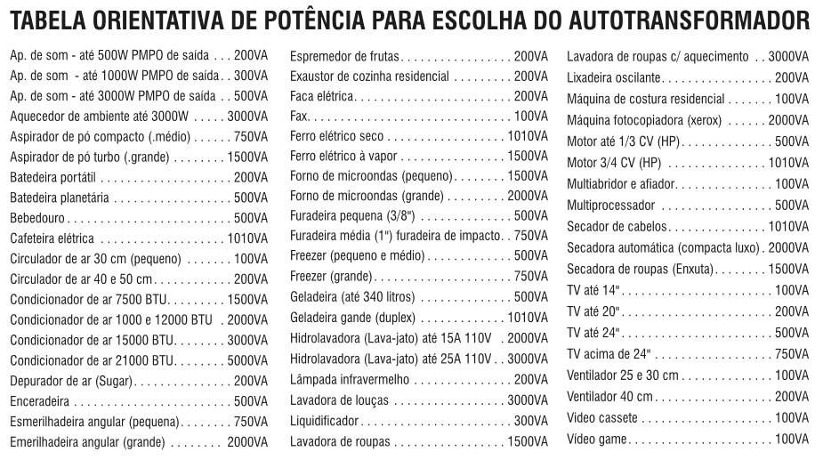 AUTOTRANSFORMADOR 30